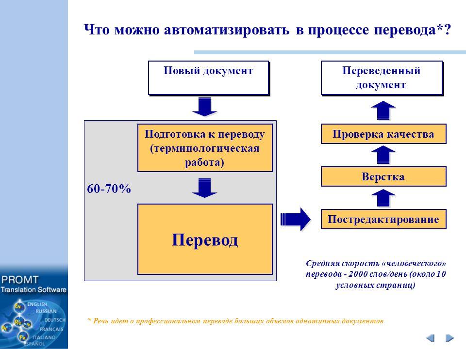 Переведенный документ Верстка Перевод Новый документ Что можно автоматизировать в процессе перевода*.