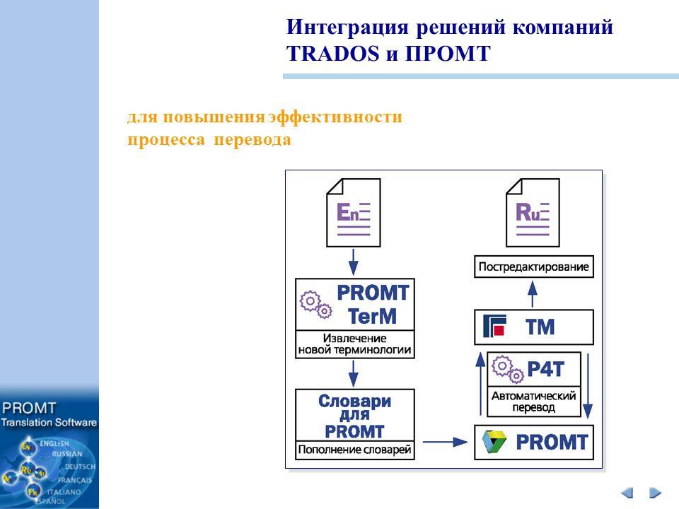 для повышения эффективности процесса перевода Интеграция решений компаний TRADOS и ПРОМТ