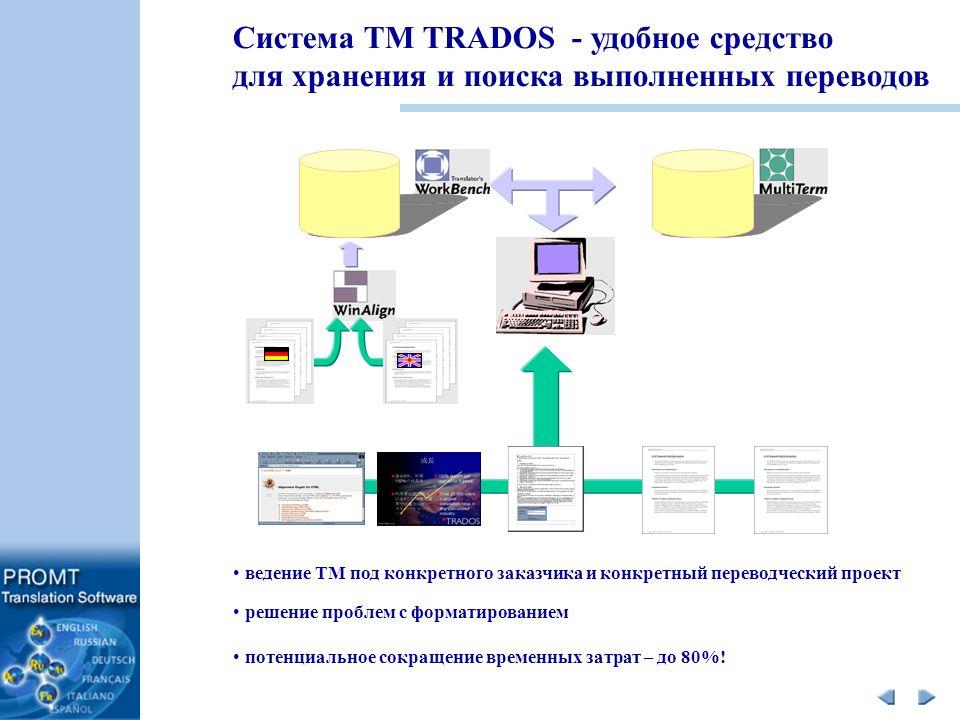 Система TM TRADOS - удобное средство для хранения и поиска выполненных переводов ведение ТМ под конкретного заказчика и конкретный переводческий проект решение проблем с форматированием потенциальное сокращение временных затрат – до 80%!