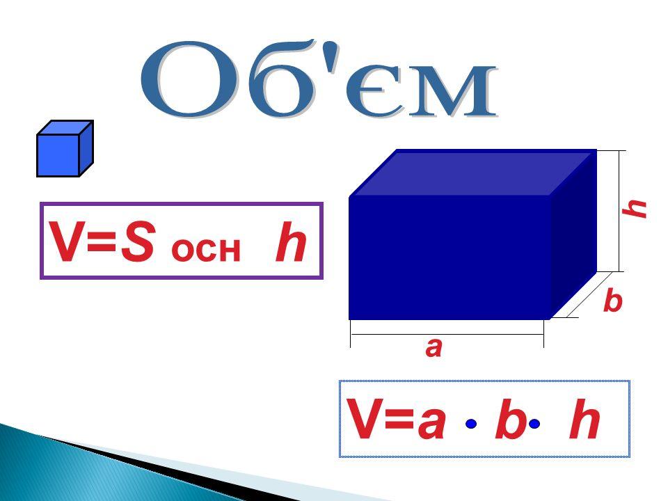 h b a V=a b h V=S осн h