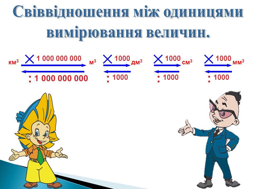 1000 : м3м3 мм 3 см 3 км 3 дм 3 1000 : : 1 000 000 000 :
