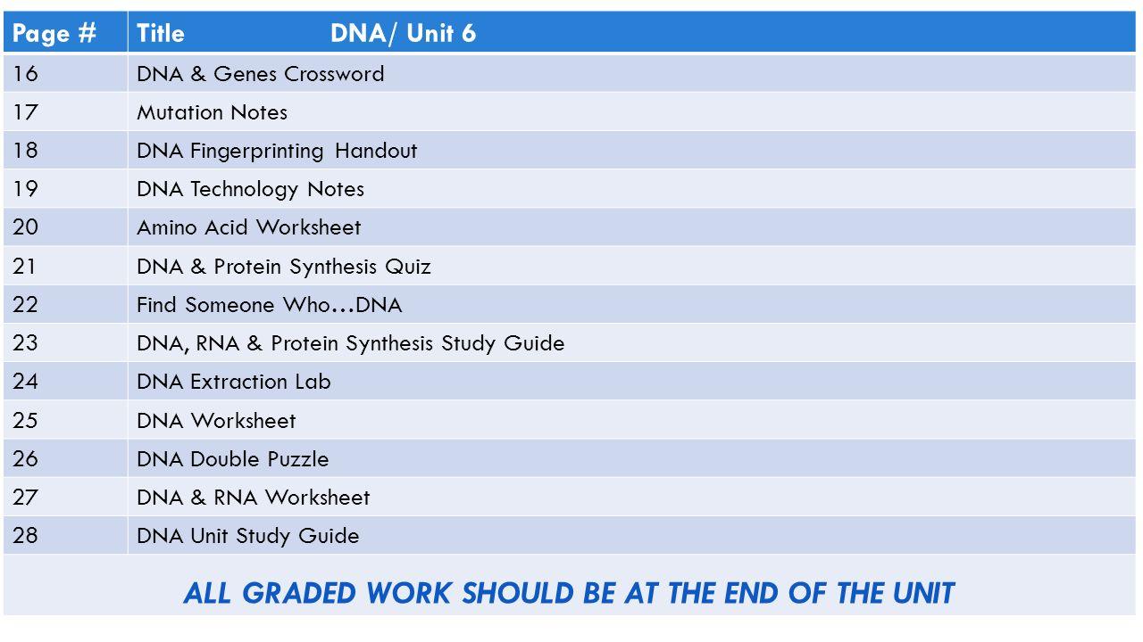 unit one grade 12 biology study