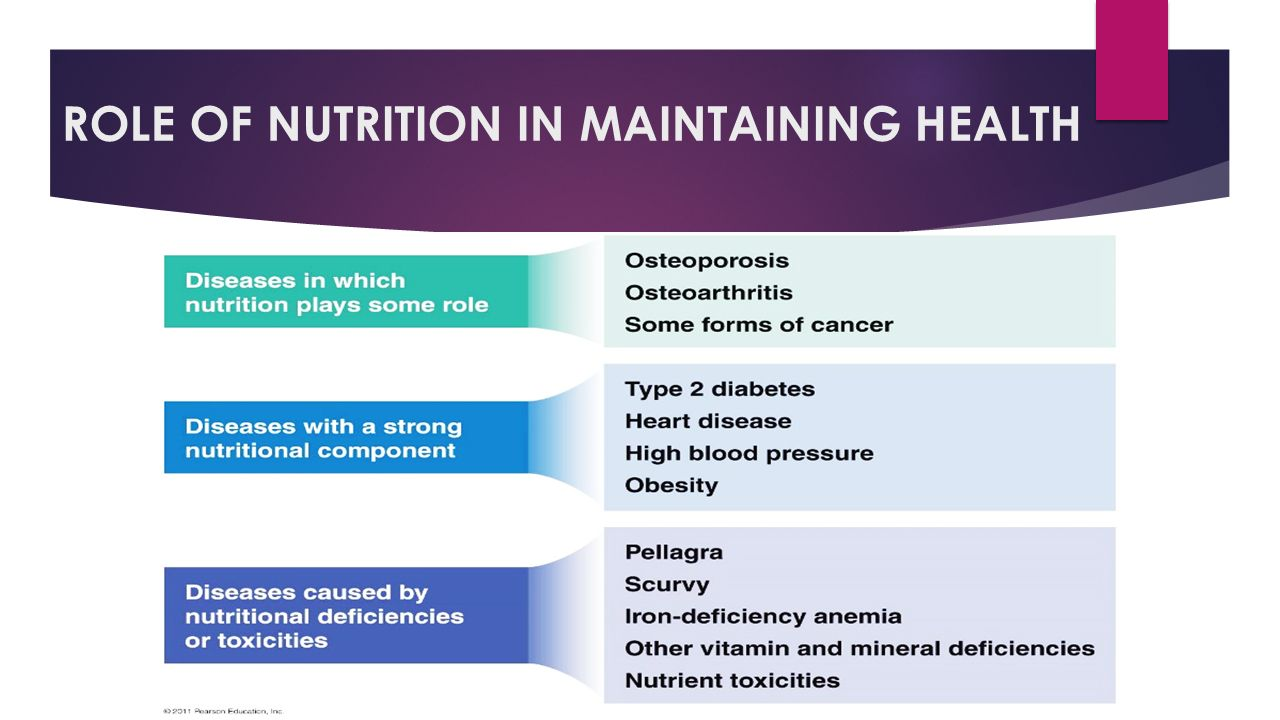 ROLE OF NUTRITION IN MAINTAINING HEALTH