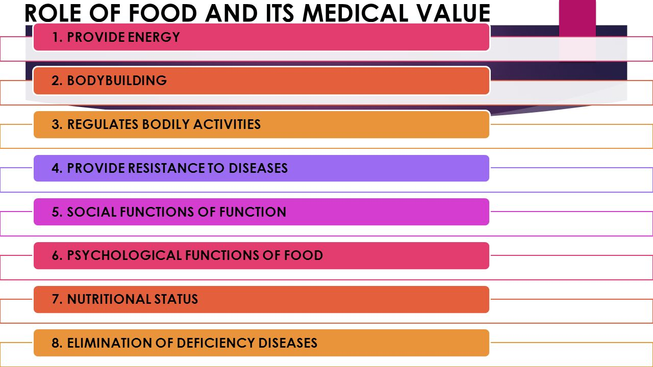 ROLE OF FOOD AND ITS MEDICAL VALUE 1. PROVIDE ENERGY2.