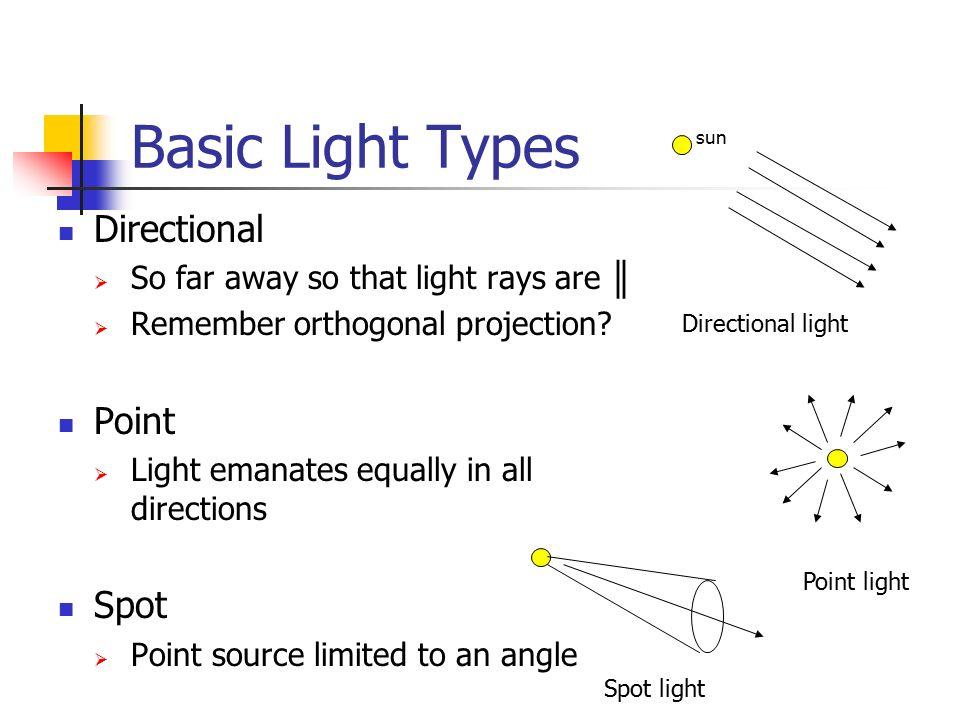 Basic Light Types Directional ? So far away so that light rays are ? ? Remember  sc 1 st  SlidePlayer & Illumination and Shading. Illumination (Lighting) Model the ... azcodes.com