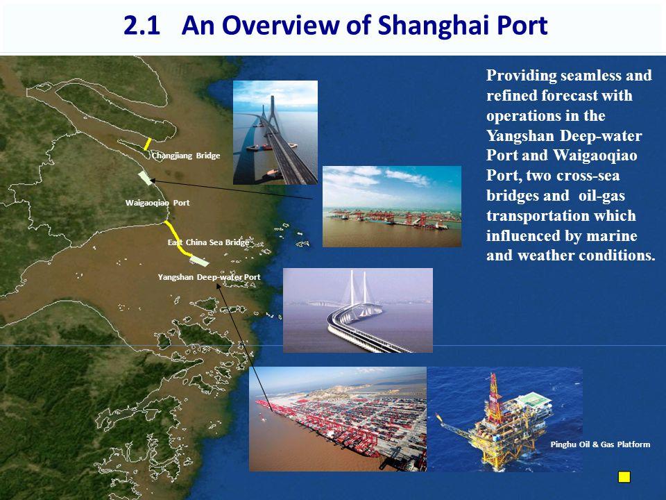 shanghai port in china
