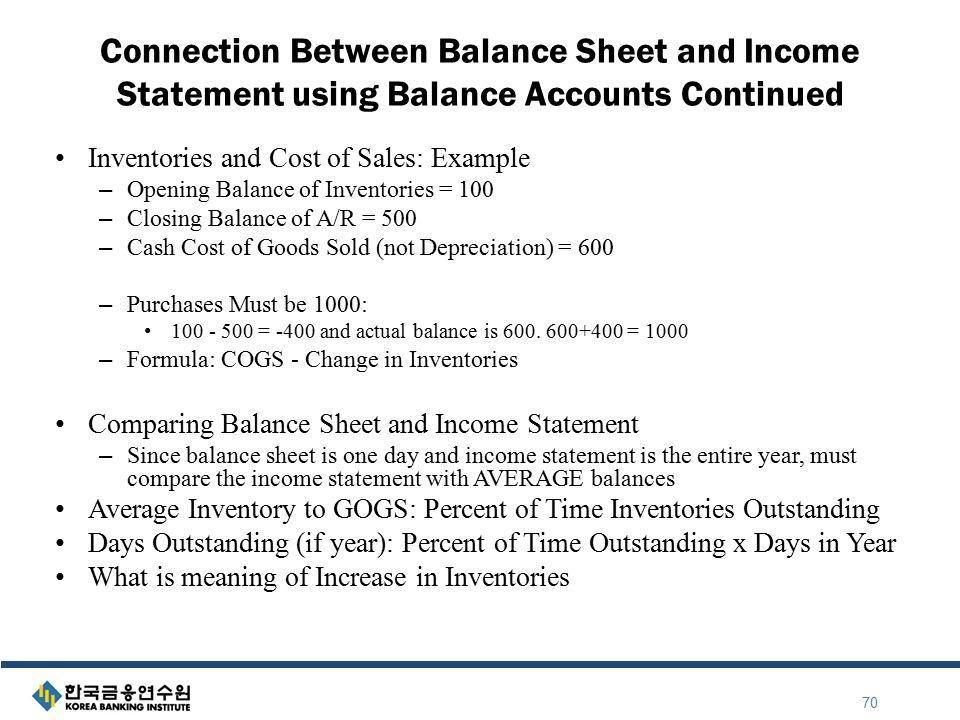 income statement formula
