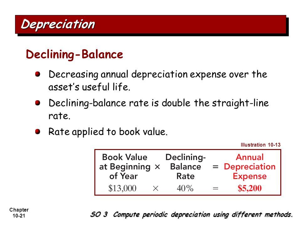 Double Declining Balance Depreciation Formula & Constantine Ventures