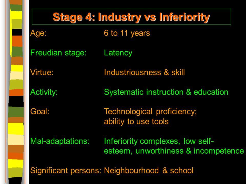 industry vs inferiority
