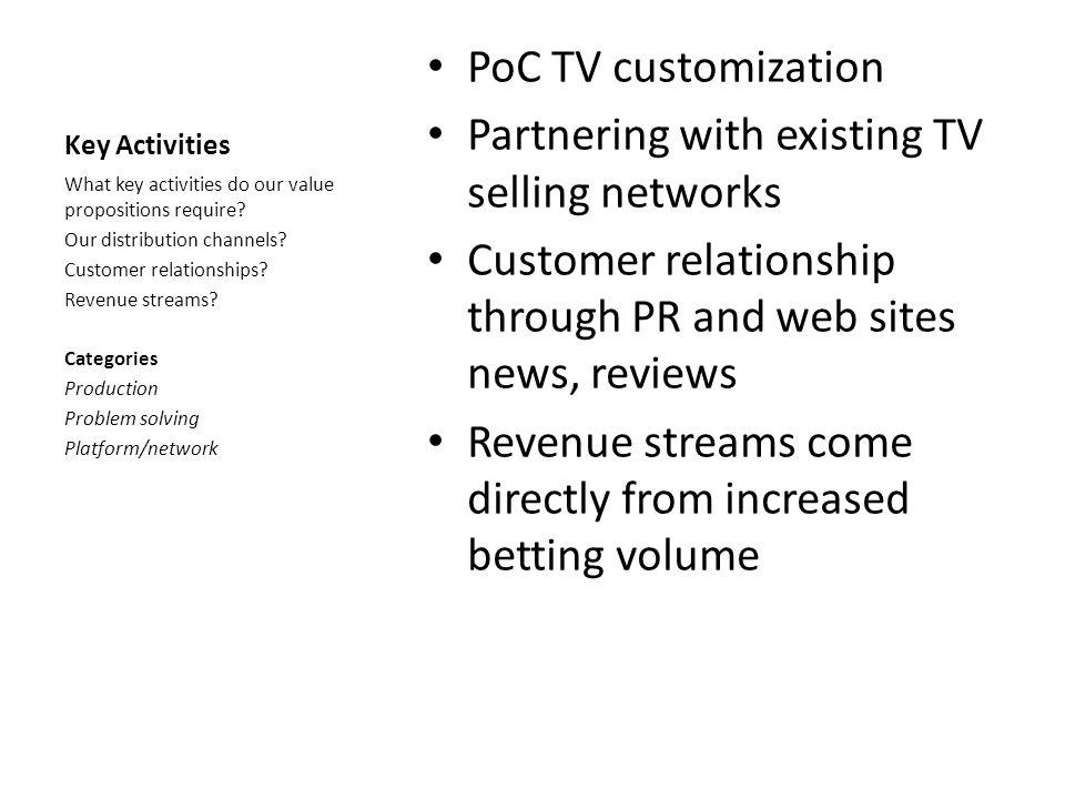 the business model canvas template designed for: hattrick designed, Presentation templates