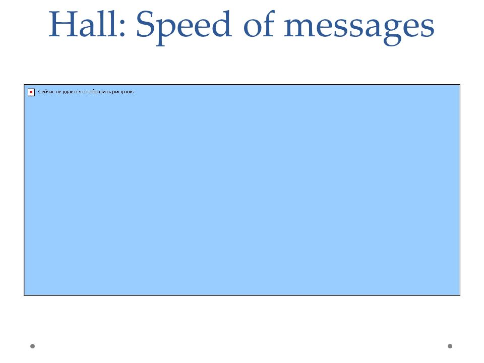 Hall: Speed of messages