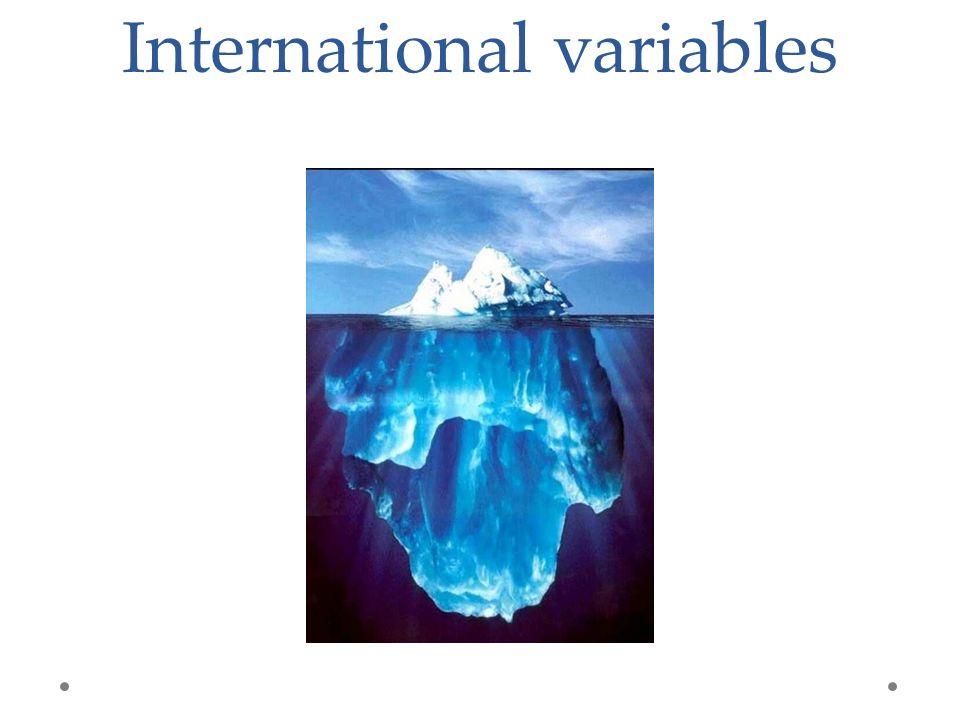 International variables