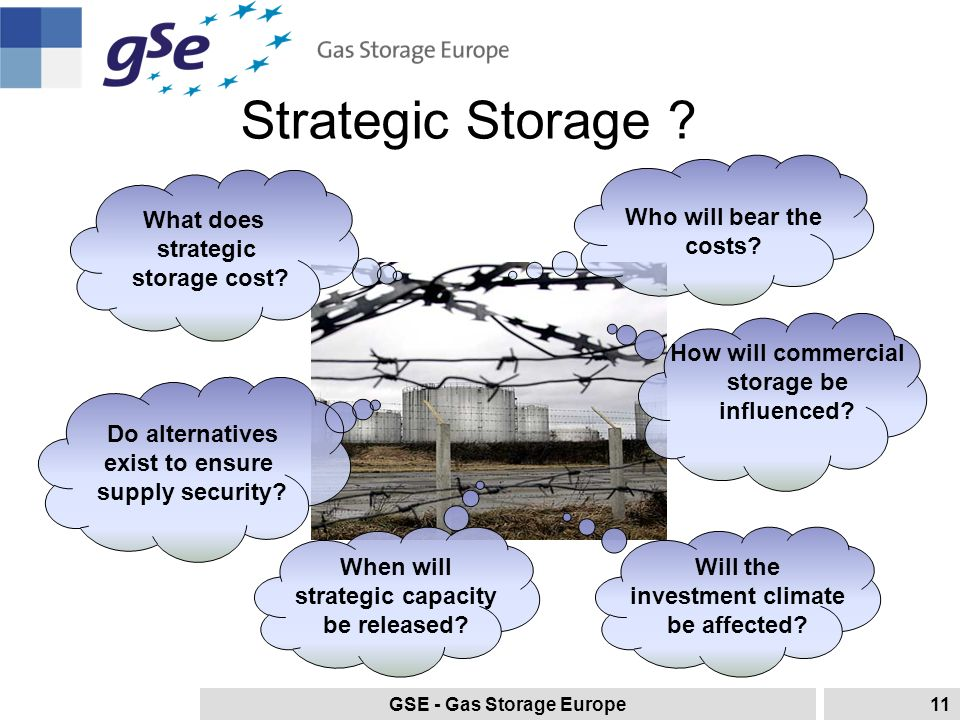 Gse Gas Storage Europe11 Strategic What Does Cost