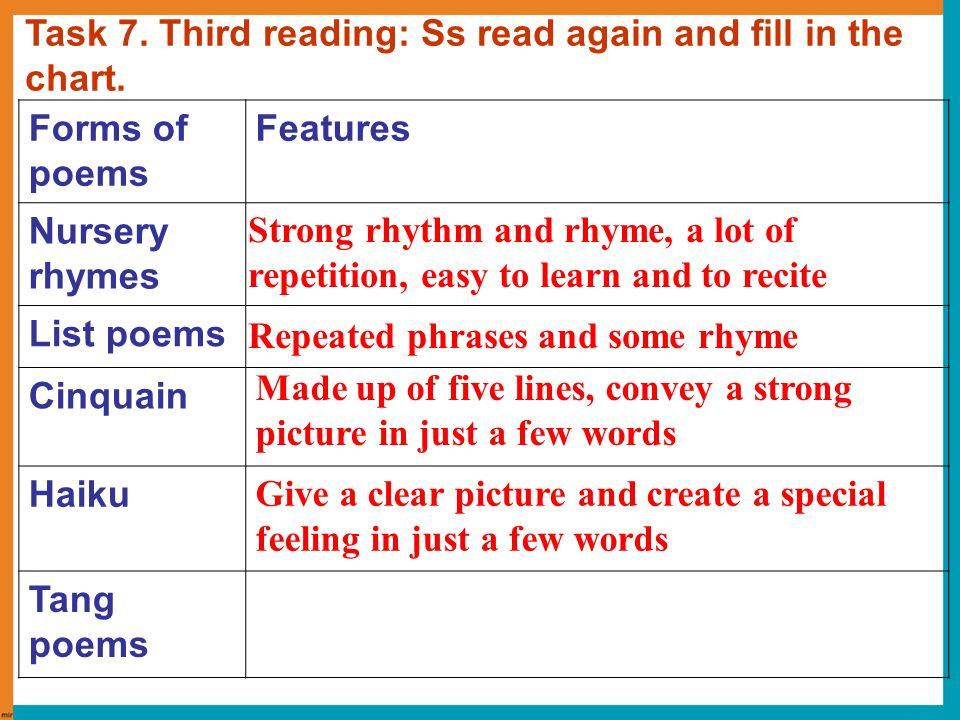 Unit 2 Poem. Warm up Task 1. Ss in pairs talk about Chinese and ...