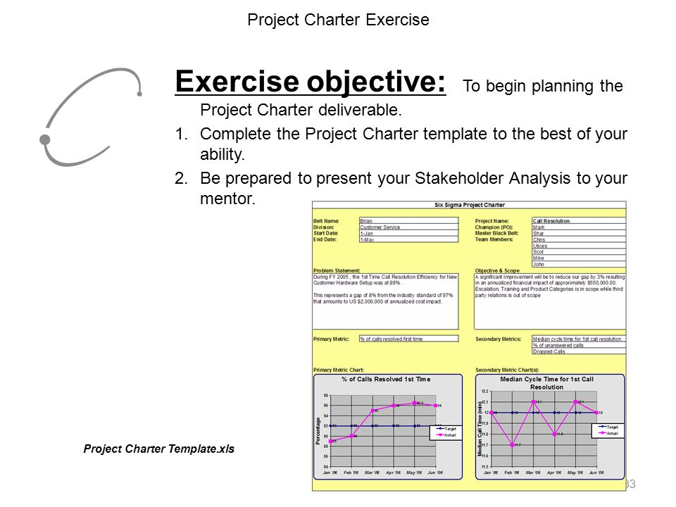 Six Sigma Project Charter Template Excel