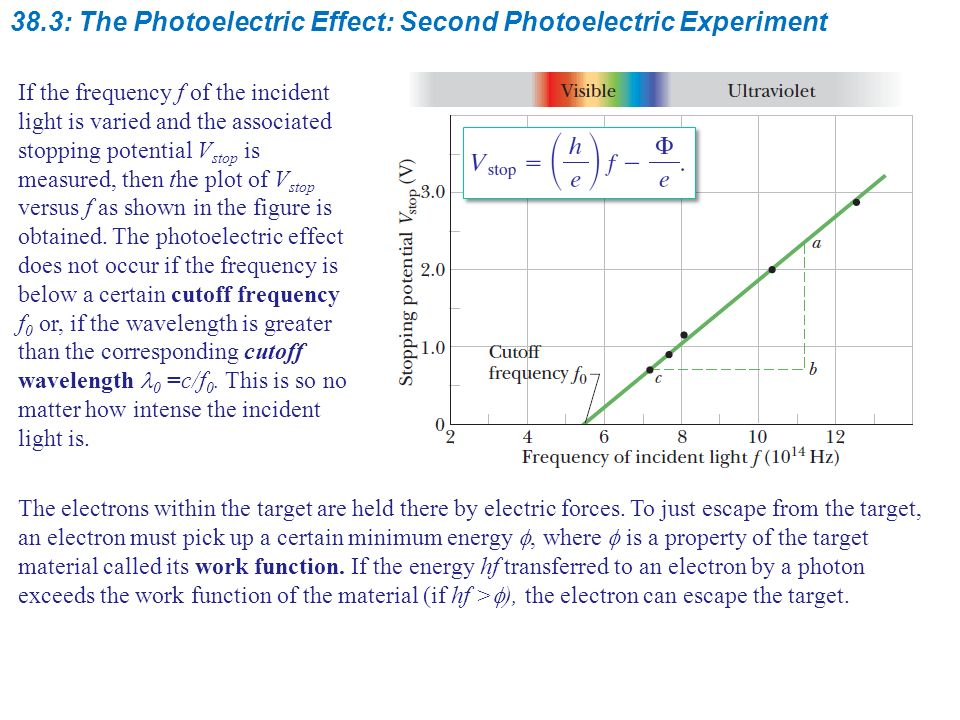 the photoelectric effect experimental confirmation The photoelectric effect is the emission of electrons or other free carriers when light shines on a material experimental observations of photoelectric emission.