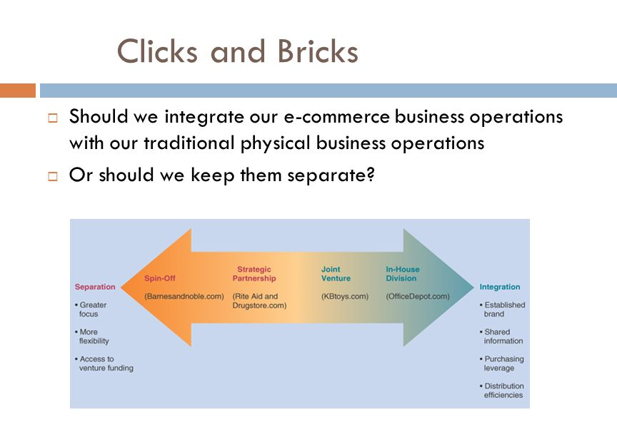 Clicks and Bricks  Should we integrate our e-commerce business operations with our traditional physical business operations  Or should we keep them separate