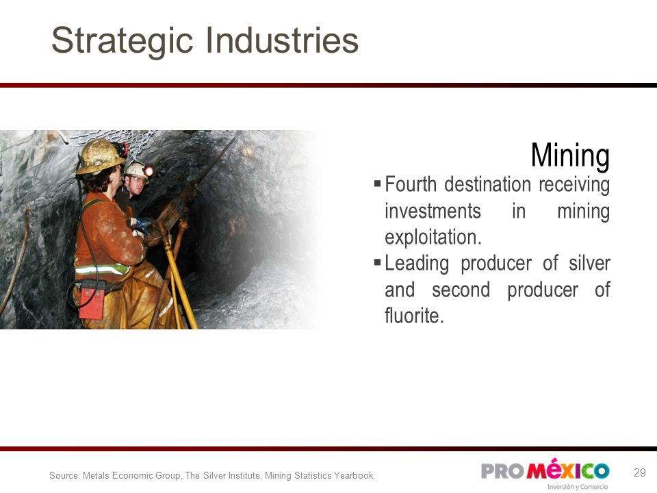 Mining  Fourth destination receiving investments in mining exploitation.