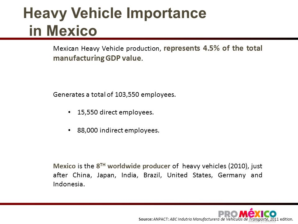 Heavy Vehicle Importance in Mexico Source: ANPACT: ABC Indutria Manufacturera de Vehículos de Transporte, 2011 edition.