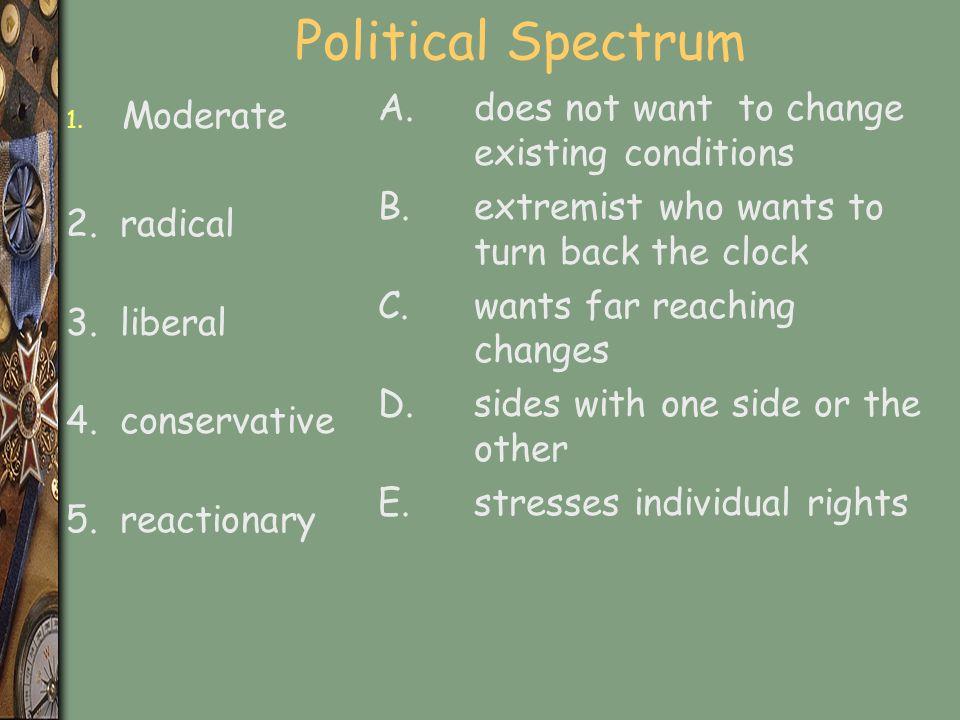 Political Spectrum 1. Moderate 2. radical 3. liberal 4.