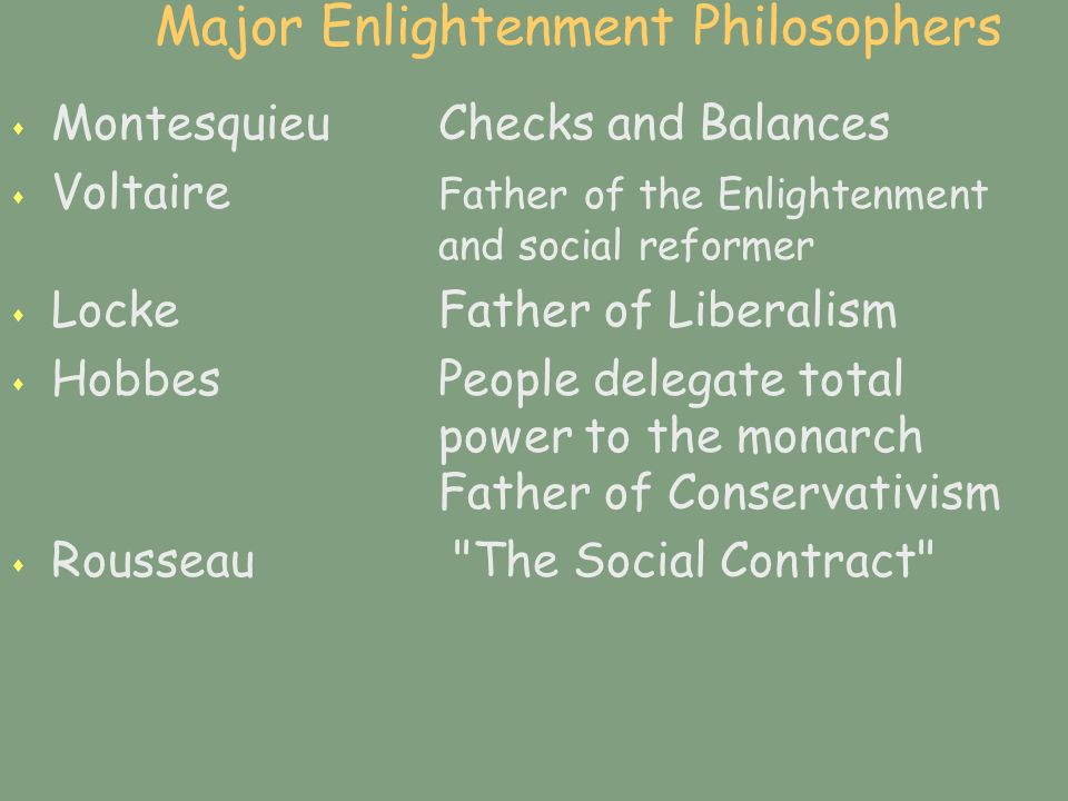 Major Enlightenment Philosophers s MontesquieuChecks and Balances s Voltaire Father of the Enlightenment and social reformer s LockeFather of Liberalism s HobbesPeople delegate total power to the monarch Father of Conservativism s Rousseau The Social Contract