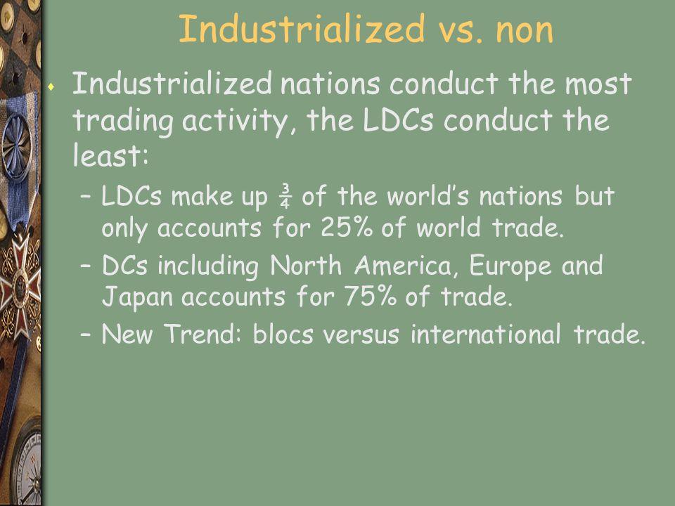 Industrialized vs.