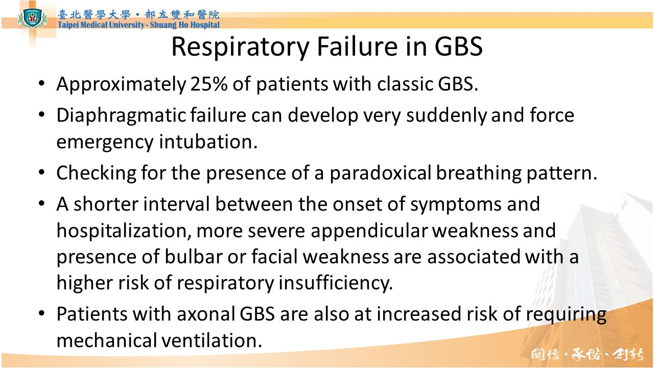 respiratory failure Philip woodrow, ma, rgn, dipn, grad cert ed practice development nurse, itu, kent and canterbury hospital nhs trust nurses are often the first members of the health-care team to detect breathing problems in patients, and are often involved in caring for patients receiving respiratory support ranging from oxygen therapy (via a facemask or nasal.