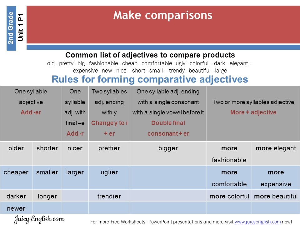 Unit 1 P1 Make Comparisons For More Free Worksheets Powerpoint