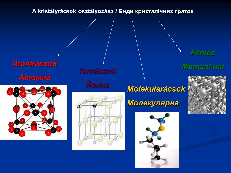 Види кристалічних ґраток A kristályrácsok osztályozása / Види кристалічних ґраток AtomrácsokАтомна Ionrácsok Йонна MolekularácsokМолекулярна FémesМеталічна