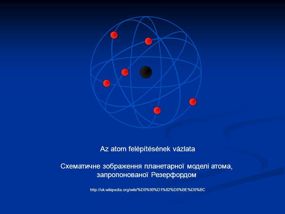 Az atom felépítésének vázlata Схематичне зображення планетарної моделі атома, запропонованої Резерфордом http://uk.wikipedia.org/wiki/%D0%90%D1%82%D0%BE%D0%BC