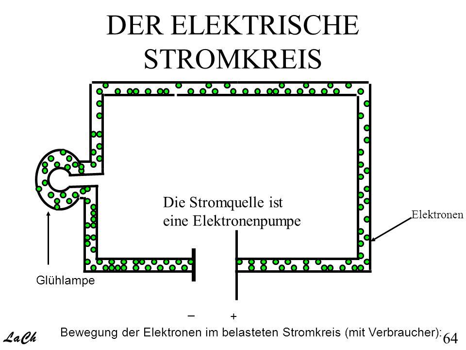 Charmant Elektrischer Grundaufbau Ideen - Die Besten Elektrischen ...