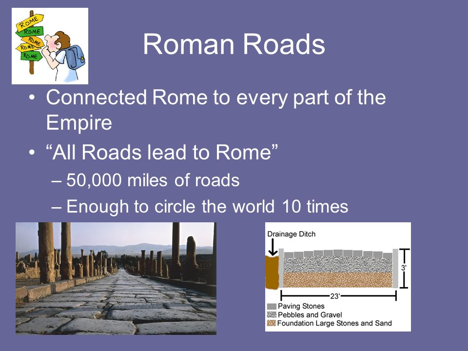 Roman Roads Connected Rome to every part of the Empire All Roads lead to Rome –50,000 miles of roads –Enough to circle the world 10 times