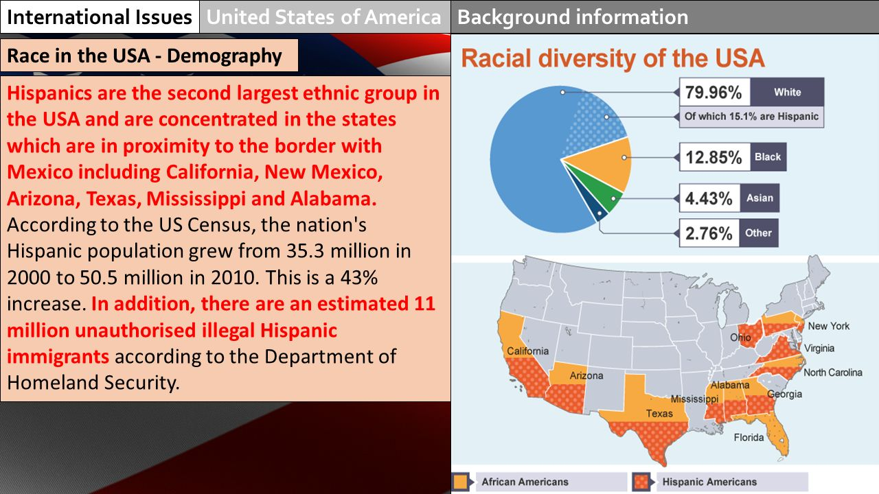 Background information on mexico - International Issuesunited States Of Americabackground Information Hispanics Are The Second Largest Ethnic Group In The Usa