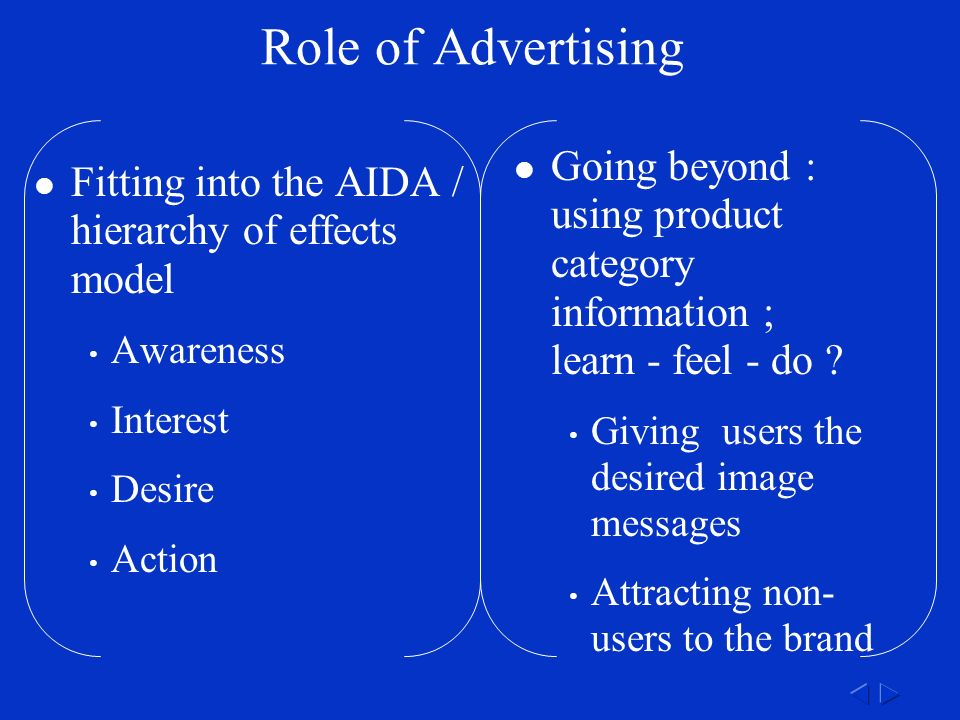 Role of Advertising Fitting into the AIDA / hierarchy of effects model Awareness Interest Desire Action Going beyond : using product category information ; learn - feel - do .