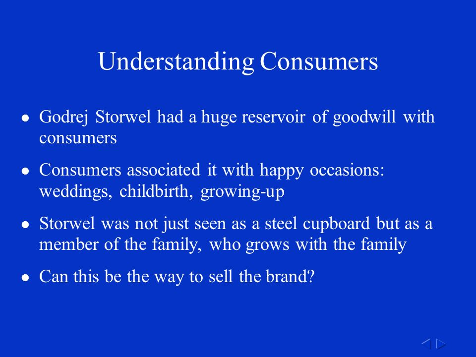 Understanding Consumers Godrej Storwel had a huge reservoir of goodwill with consumers Consumers associated it with happy occasions: weddings, childbirth, growing-up Storwel was not just seen as a steel cupboard but as a member of the family, who grows with the family Can this be the way to sell the brand