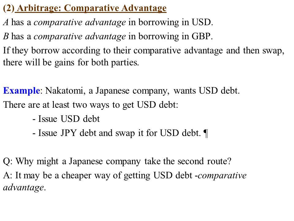 (2) Arbitrage: Comparative Advantage A has a comparative advantage in borrowing in USD.