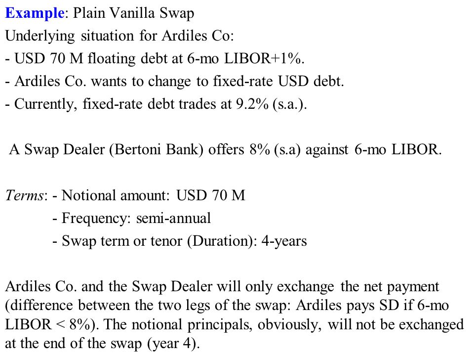 Example: Plain Vanilla Swap Underlying situation for Ardiles Co: - USD 70 M floating debt at 6-mo LIBOR+1%.