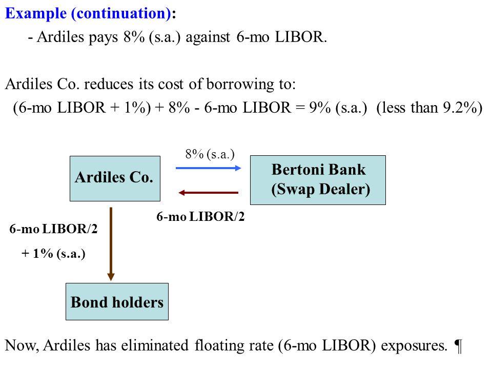 Example (continuation): - Ardiles pays 8% (s.a.) against 6-mo LIBOR.
