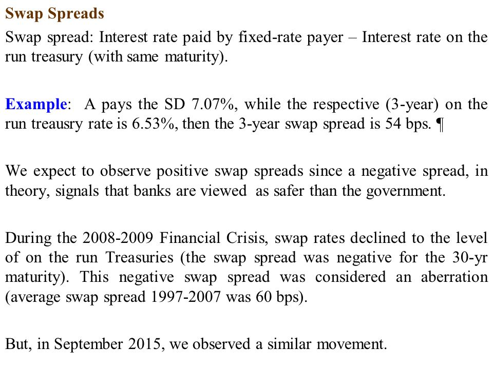 Swap Spreads Swap spread: Interest rate paid by fixed-rate payer – Interest rate on the run treasury (with same maturity).