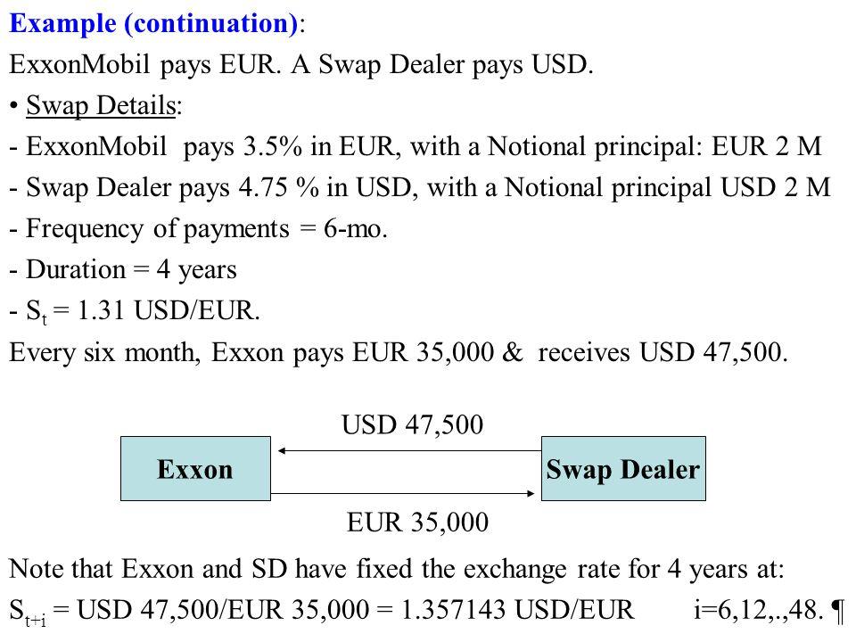 Example (continuation): ExxonMobil pays EUR. A Swap Dealer pays USD.