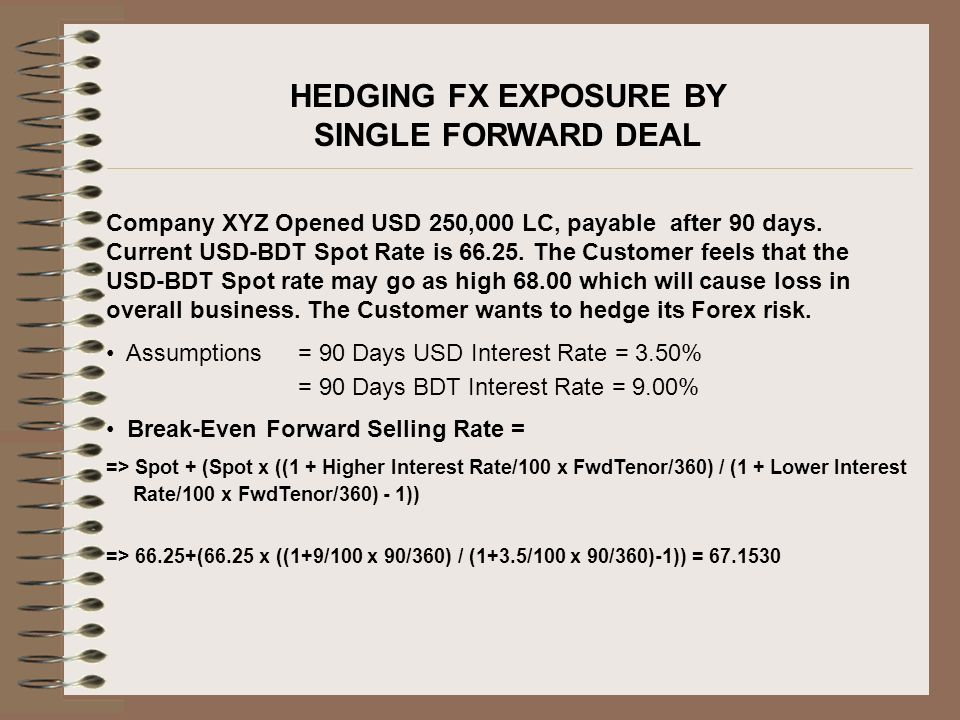 HEDGING FX EXPOSURE BY SINGLE FORWARD DEAL Company XYZ Opened USD 250,000 LC, payable after 90 days.