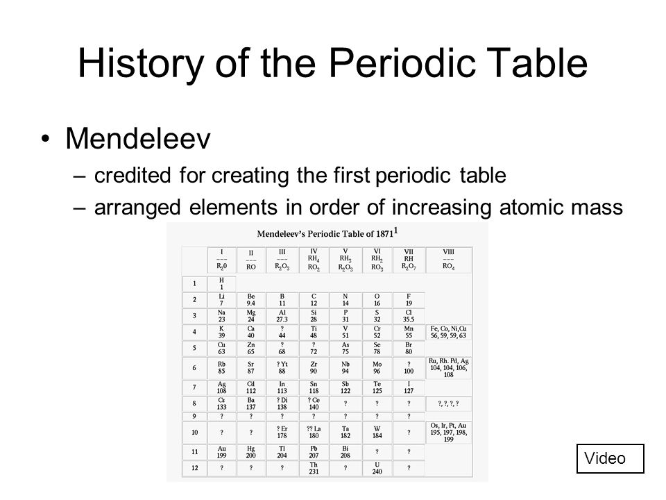 a history of the discovery of the individual elements and the creation of the periodic table The work of stanislao cannizzaro mainstream played a part in the creation of the first periodic table race to develop a period table of the elements.
