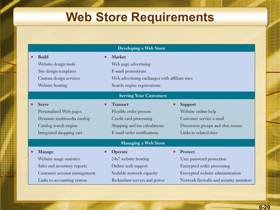 9-29 Web Store Requirements