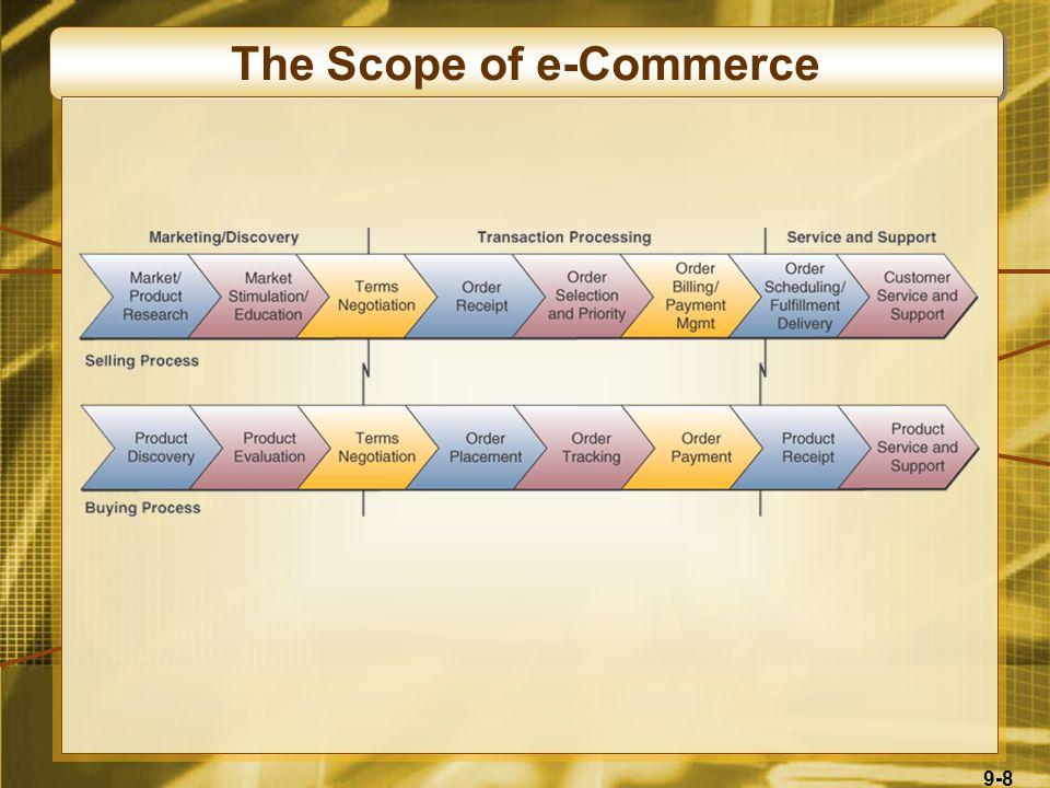 9-8 The Scope of e-Commerce