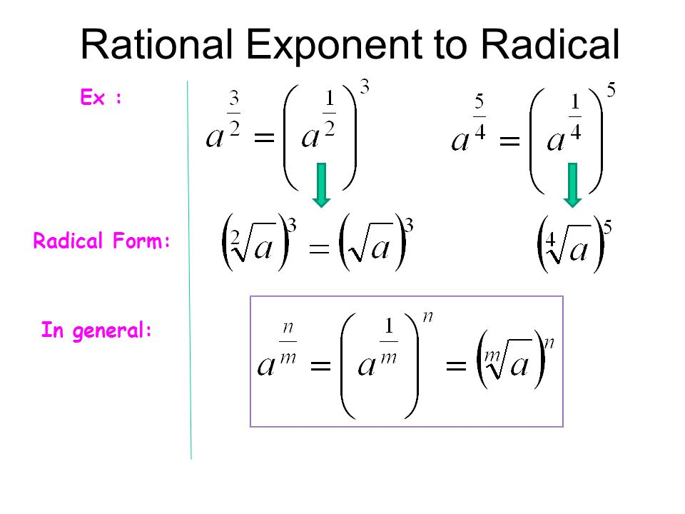 4.3 Rational Exponents 2/1/2013. Cube Root Perfect Cube 1 ...