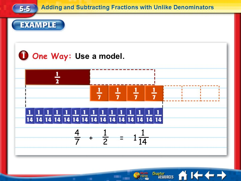 Splash screen chapter 5 adding and subtracting fractions click the lesson 5 ex1 5 5 adding and subtracting fractions with unlike denominators one way ccuart Gallery