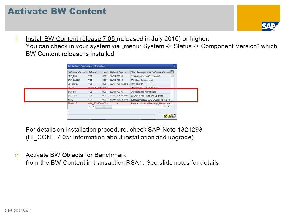 abliahunt - Sap bw content activation windows
