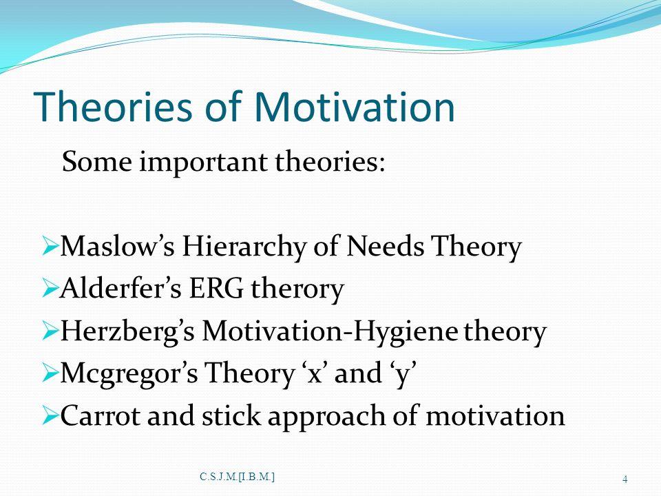 dixit motivation incentives