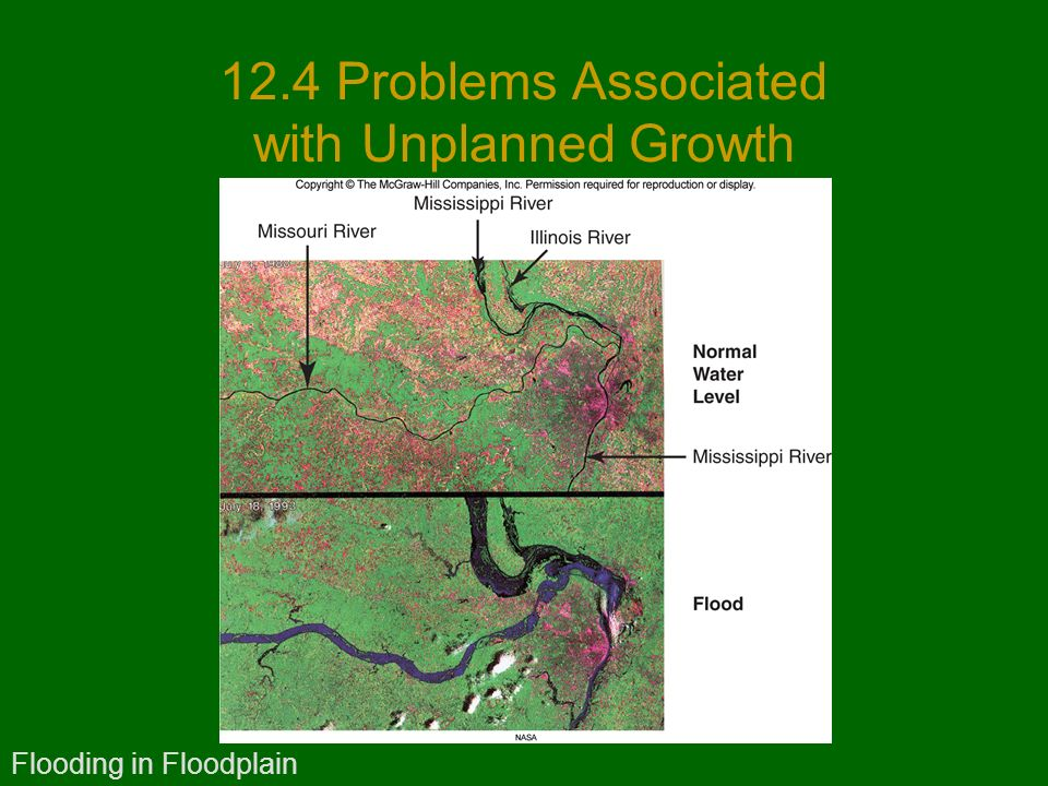 12.4 Problems Associated with Unplanned Growth Flooding in Floodplain