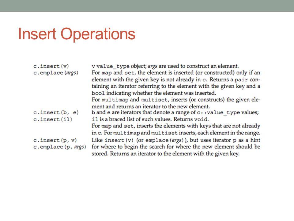 Insert Operations